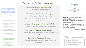 Lessen uit The Unicorn Project